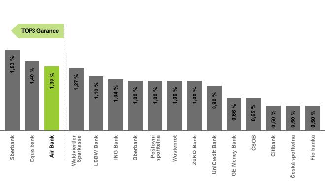 graf-unor-2014